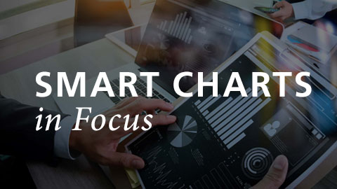 Smart Charts in Focus