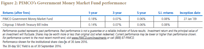 Money Market Funds All Are Not Created Equal | PIMCO